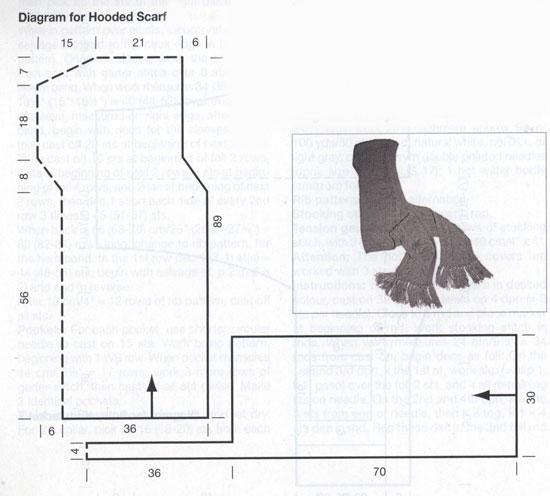 Beautiful Hooded Scarf (Free Pattern)