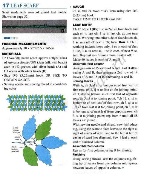 Leaf Scarf Pattern 1
