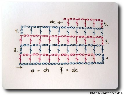 Wiggly-Crochet-Rug1