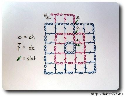 Wiggly-Crochet-Rug6