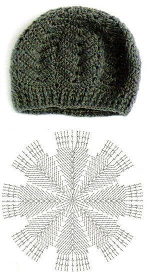 crochet beret tutorial 5