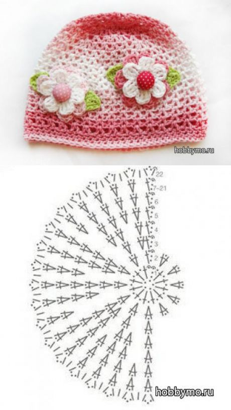 crochet beret tutorial 7