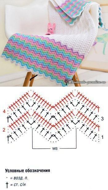 crochet blanket for babies 10
