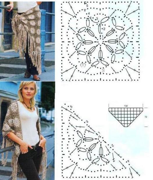 crochet shawls tutorial patterns 5