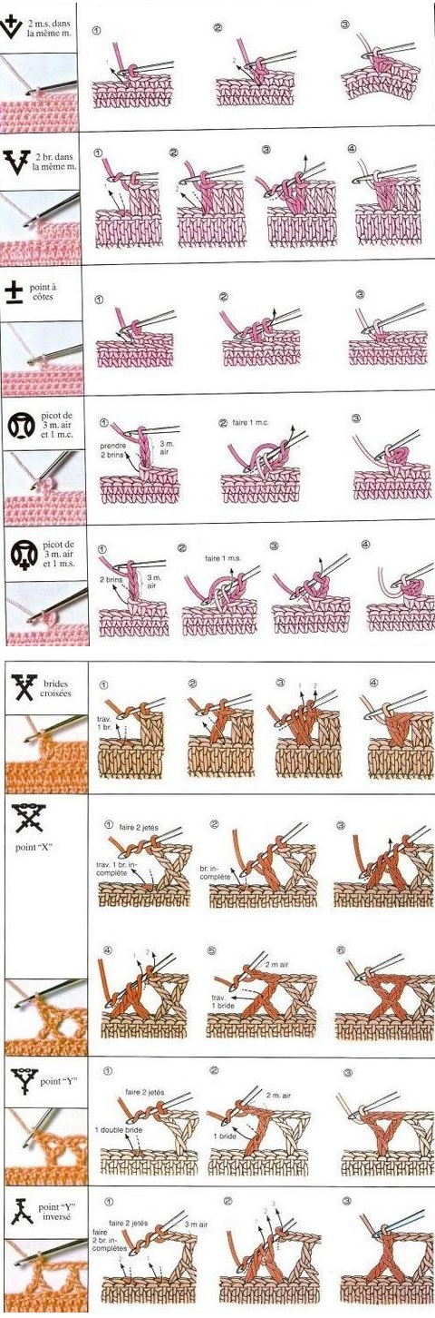 crochet sizes 2