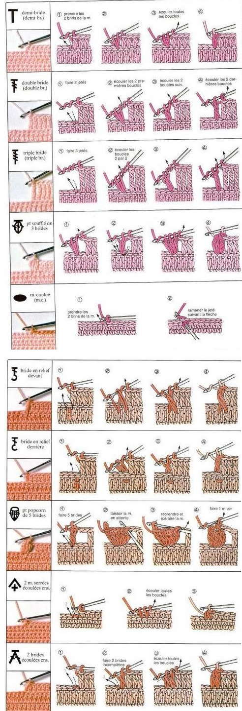 crochet sizes