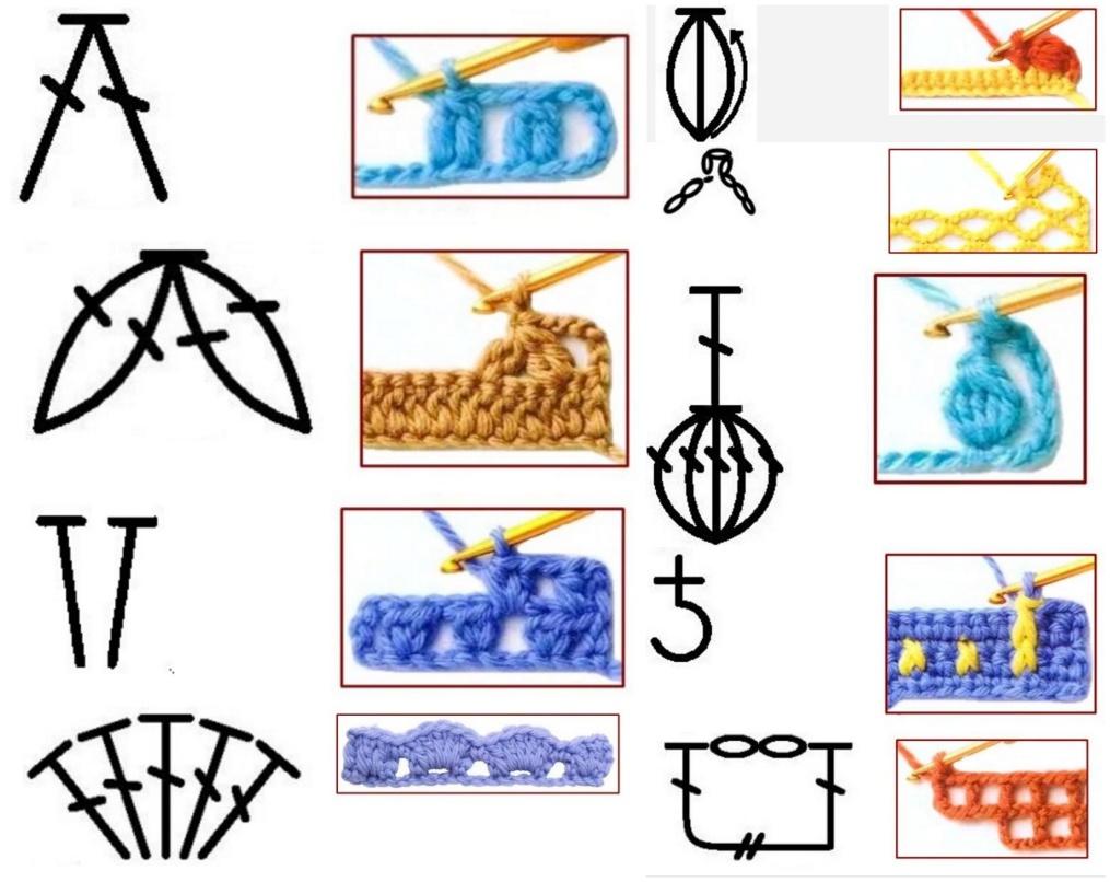 130 Crochet Basic Stitch Symbols