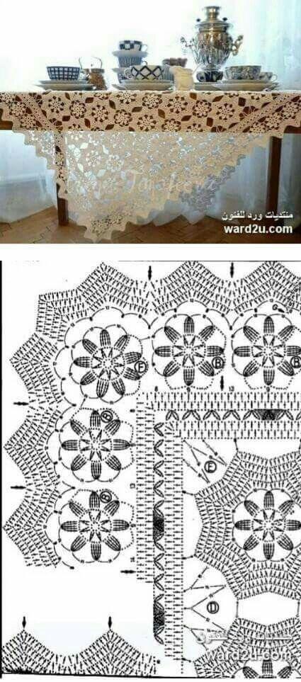 crochet tablecloths ideas graphics 10