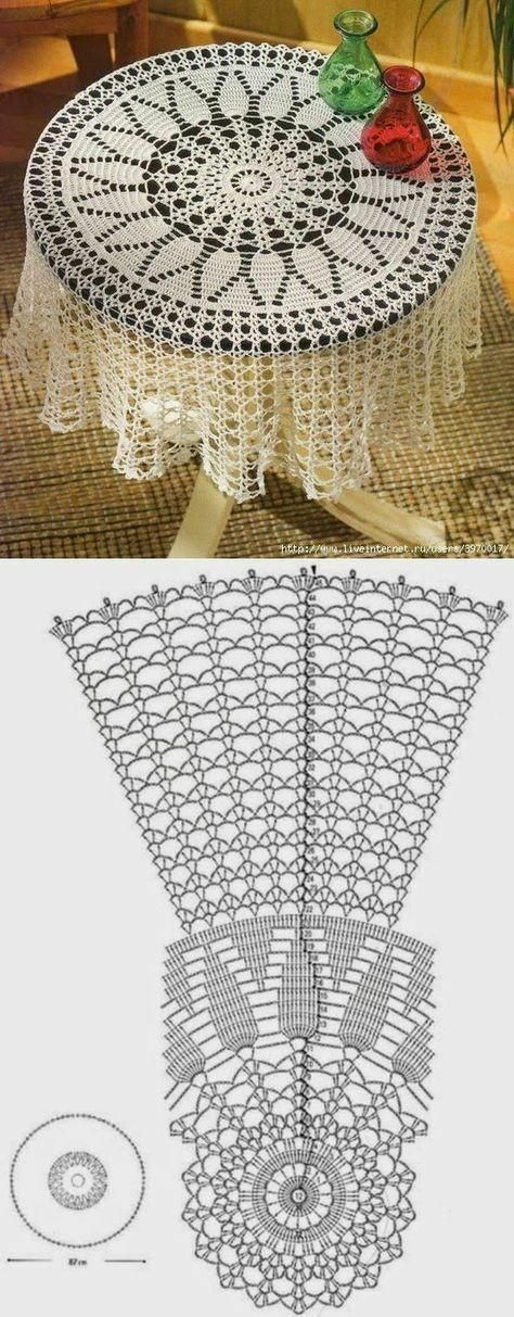 crochet tablecloths ideas graphics 2
