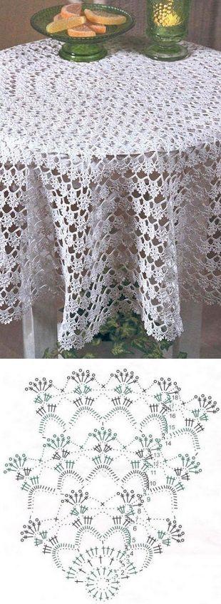 crochet tablecloths ideas graphics 4