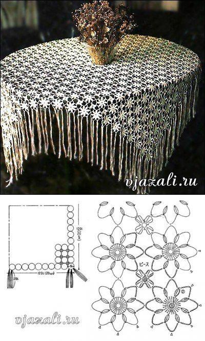 crochet tablecloths ideas graphics 8