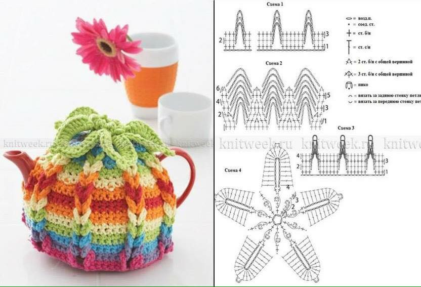 crochet teapot cover pattern