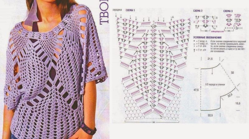 different crochet stitches step by step 1