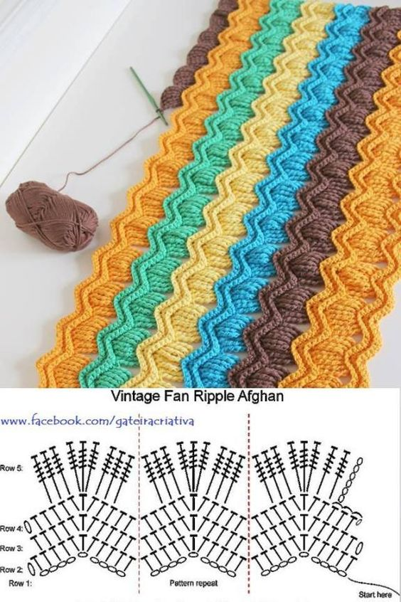 different crochet stitches step by step 12