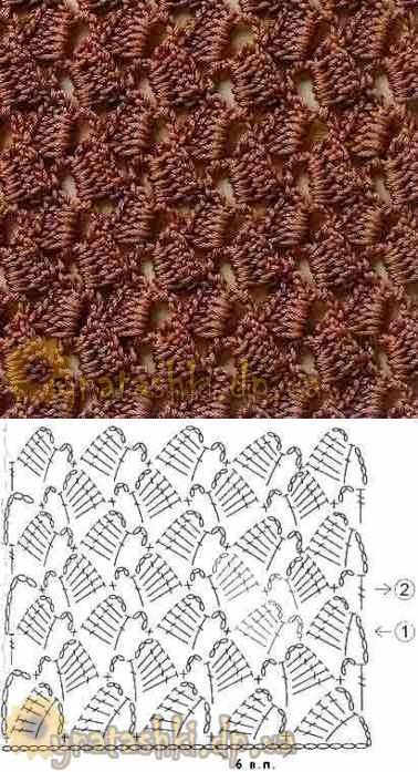 different crochet stitches step by step 14