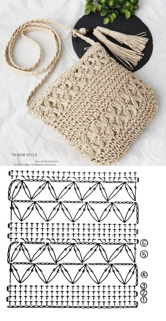 easy crochet bag patterns 6