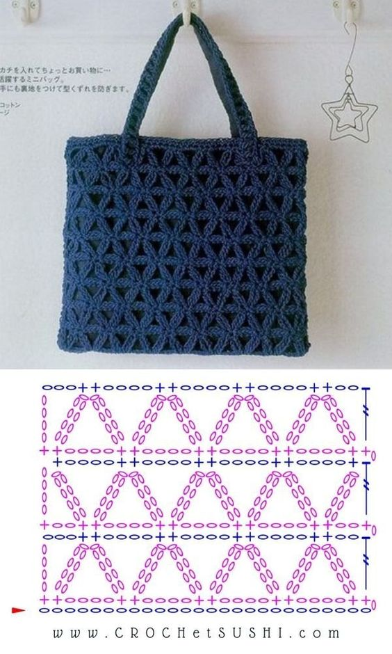 easy crochet bag patterns 7