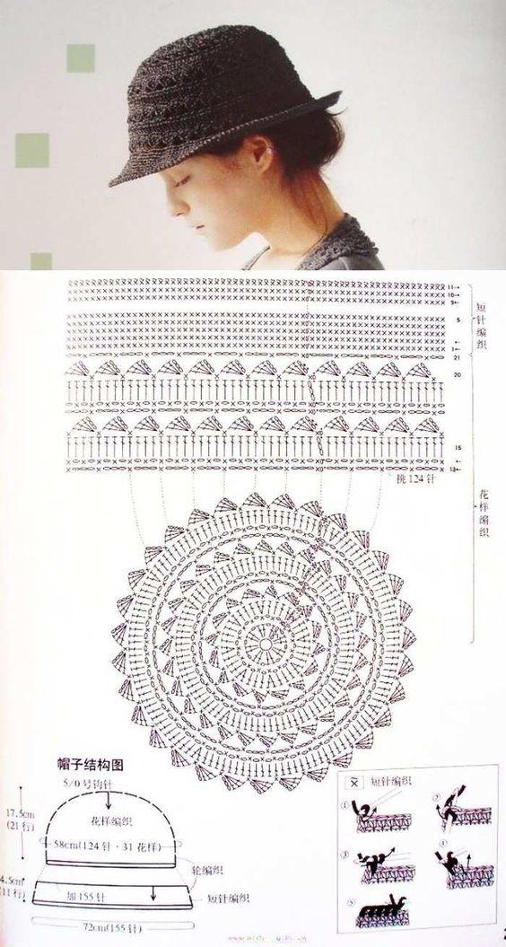 easy crochet hats patterns 12