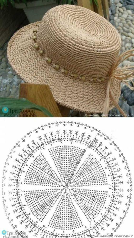 easy crochet hats patterns 6