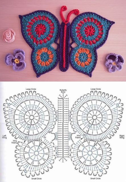 how to crochet a butterfly step by step 6