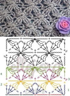 how to crochet the blanket stitch 2