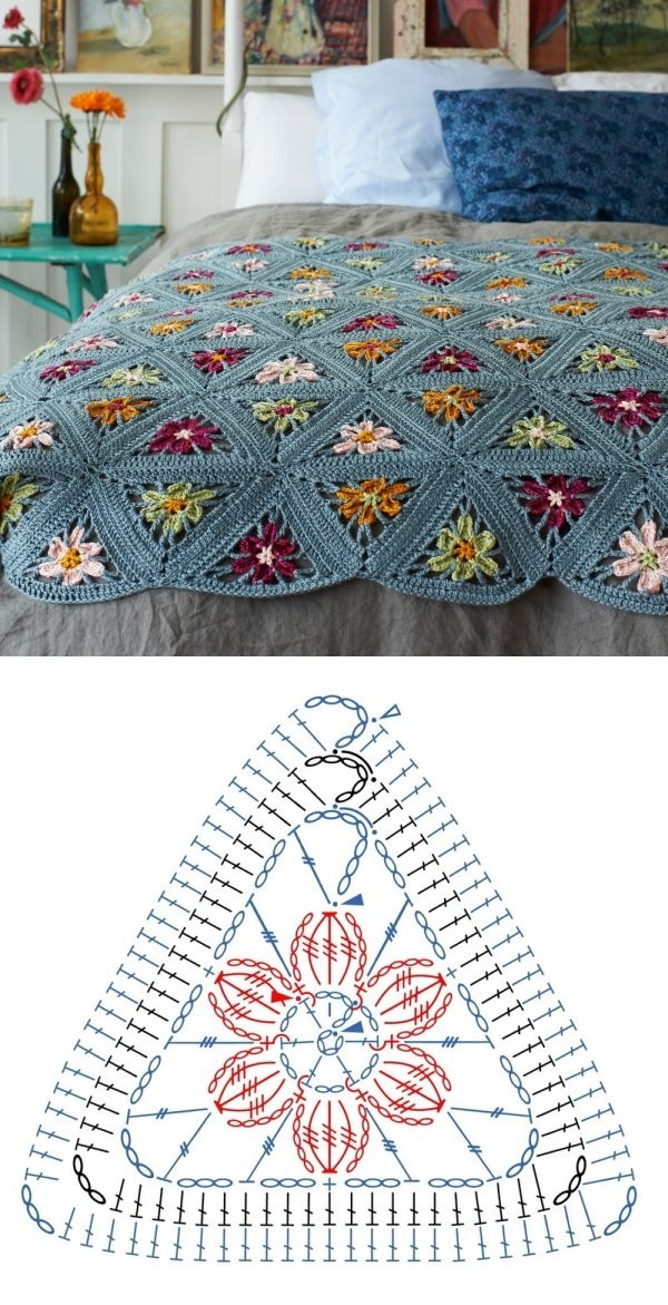 how to crochet the blanket stitch 3