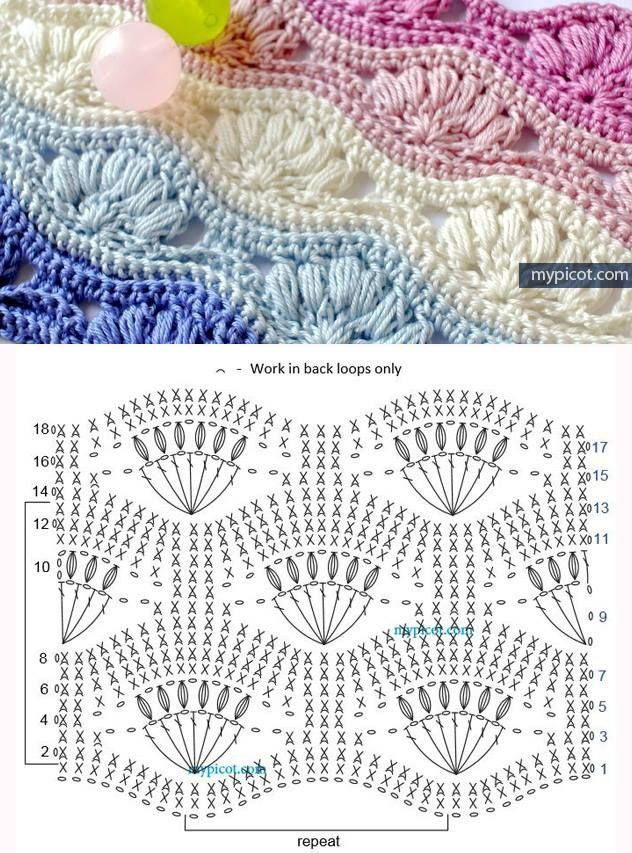 how to crochet the blanket stitch 9