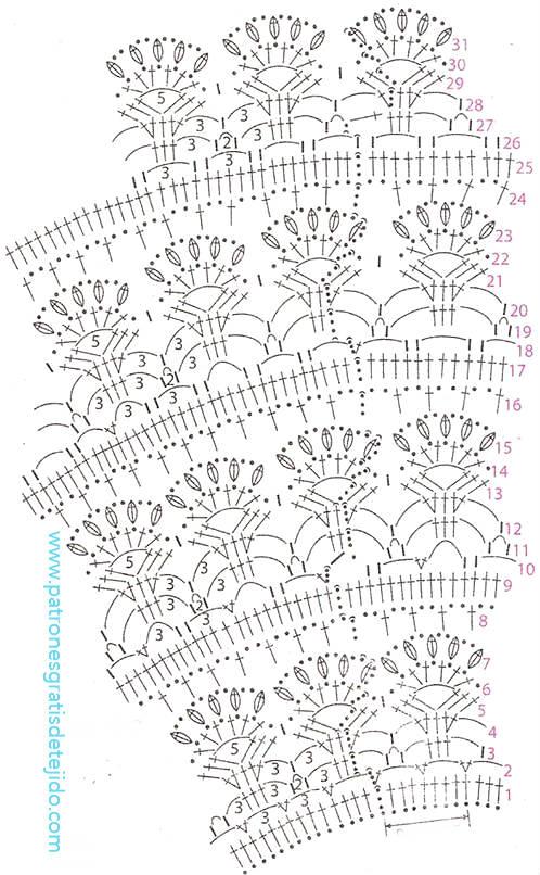patron-falda-vestido-crochet