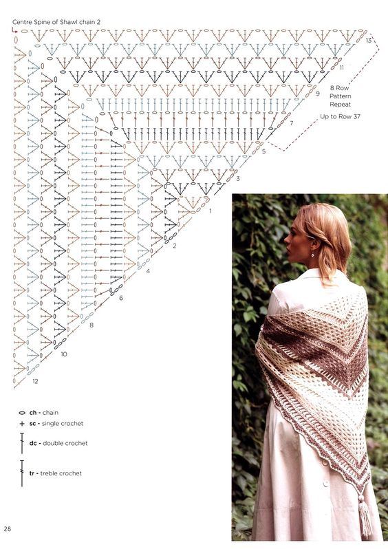 pattern crochet shawl 2
