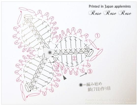 rose-pattern-2