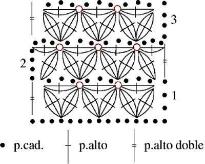 star stitch knitting pattern 5